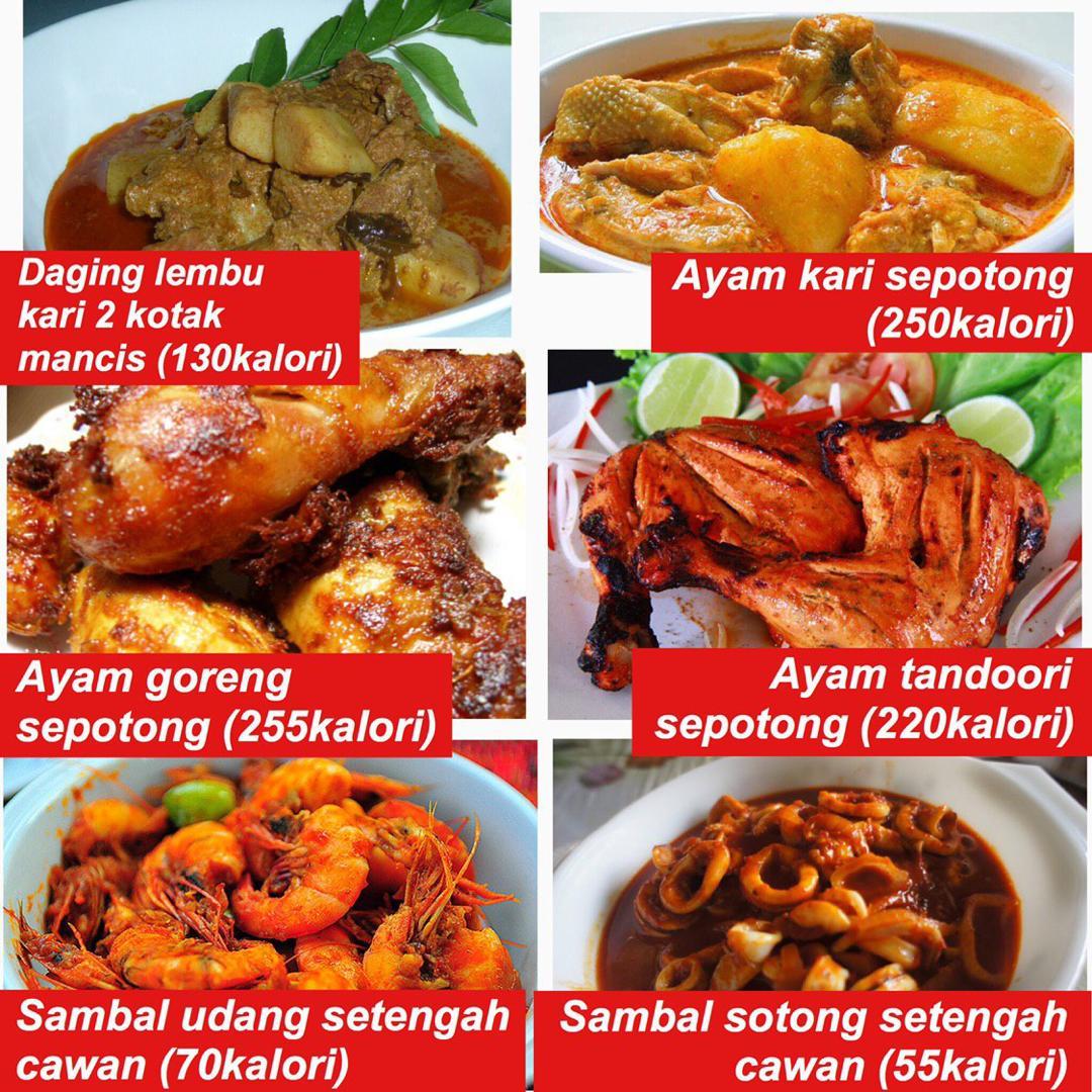 Coach Ckrosliza Memahami Kalori Dalam Membantu Proses Diet Penurunan Berat Badan Coach Kakja Ckrosliza Elwo
