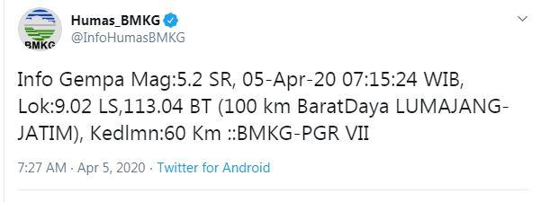 Data gempa yang dirilis BMKG
