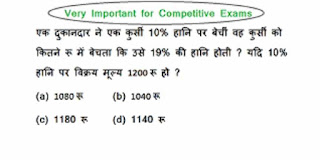 Profit and Loss Question in Hindi PDF