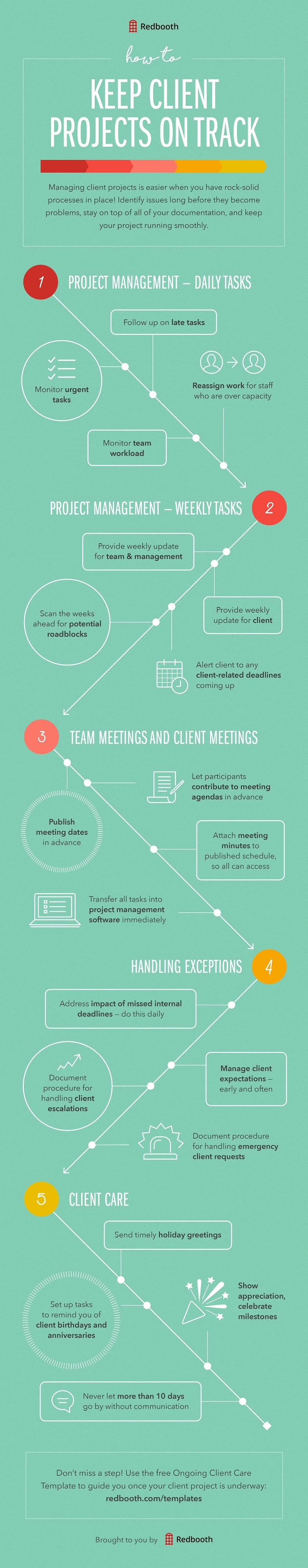 Client Projects Management #infographic