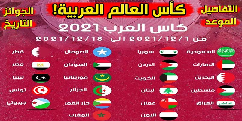 كأس العر ب 2021+المنتخبات المشاركة في كأس العرب 2021+عدد المنتخبات+القرعة مباشر+قطر+The Arab Cup draw