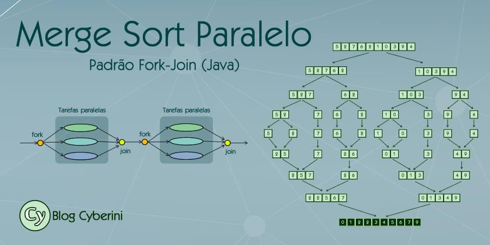 Merge sort paralelo em java merge sort paralelo em java com fork join ccuart Choice Image
