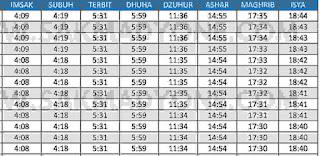 Jadwal imsakiyah ramadhan 2021 nganjuk