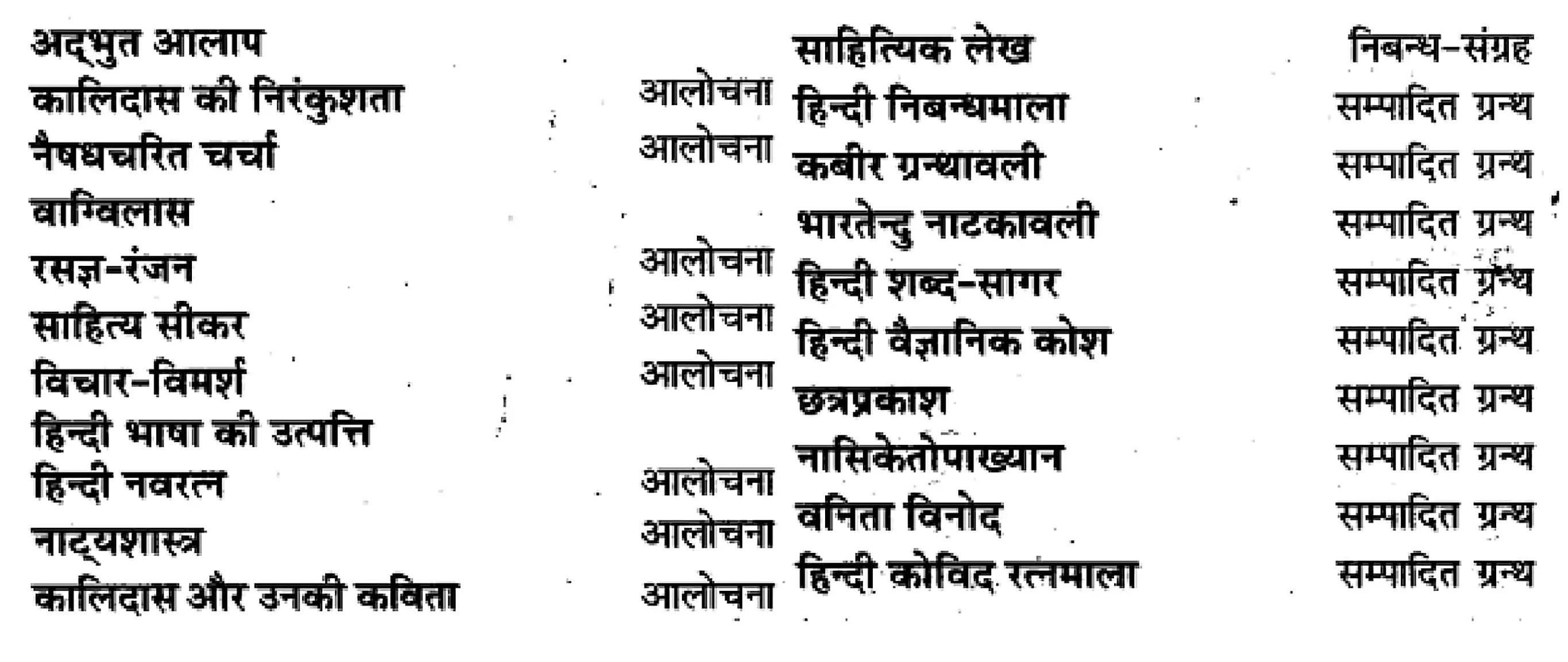 कक्षा 11 साहित्यिक हिंदीगद्य-साहित्य गद्य-गरिमा में संकलित लेखक और उनकी रचनाएँ के नोट्स साहित्यिक हिंदी में एनसीईआरटी समाधान,   class 11 sahityik hindi khand kaavyagady-saahity gady-garima mein sankalit lekhak aur unakee rachanaen,  class 11 sahityik hindi gady-saahity gady-garima mein sankalit lekhak aur unakee rachanaenncert solutions in sahityik hindi,  class 11 sahityik hindi gady-saahity gady-garima mein sankalit lekhak aur unakee rachanaennotes in sahityik hindi,  class 11 sahityik hindi gady-saahity gady-garima mein sankalit lekhak aur unakee rachanaenquestion answer,  class 11 sahityik hindi gady-saahity gady-garima mein sankalit lekhak aur unakee rachanaennotes,  11   class gady-saahity gady-garima mein sankalit lekhak aur unakee rachanaengady-saahity gady-garima mein sankalit lekhak aur unakee rachanaenin sahityik hindi,  class 11 sahityik hindi gady-saahity gady-garima mein sankalit lekhak aur unakee rachanaenin sahityik hindi,  class 11 sahityik hindi gady-saahity gady-garima mein sankalit lekhak aur unakee rachanaenimportant questions in sahityik hindi,  class 11 sahityik hindi gady-saahity gady-garima mein sankalit lekhak aur unakee rachanaen notes in sahityik hindi,  class 11 sahityik hindi gady-saahity gady-garima mein sankalit lekhak aur unakee rachanaentest,  class 11 sahityik hindi  chapter 1 gady-saahity gady-garima mein sankalit lekhak aur unakee rachanaenpdf,  class 11 sahityik hindi gady-saahity gady-garima mein sankalit lekhak aur unakee rachanaennotes pdf,  class 11 sahityik hindi gady-saahity gady-garima mein sankalit lekhak aur unakee rachanaenexercise solutions,  class 11 sahityik hindi khand kaavyagady-saahity gady-garima mein sankalit lekhak aur unakee rachanaen, class 11 sahityik hindi gady-saahity gady-garima mein sankalit lekhak aur unakee rachanaennotes study rankers,  class 11 sahityik hindi gady-saahity gady-garima mein sankalit lekhak aur unakee rachanaennotes,  class 11 sahityik hindi gady-saahity gady-garima mein sankalit lekha
