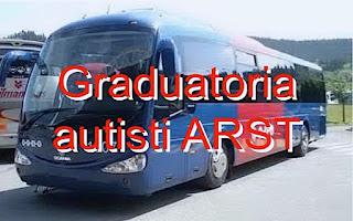 www.adessolavoro.com - ARST offre lavoro di autista