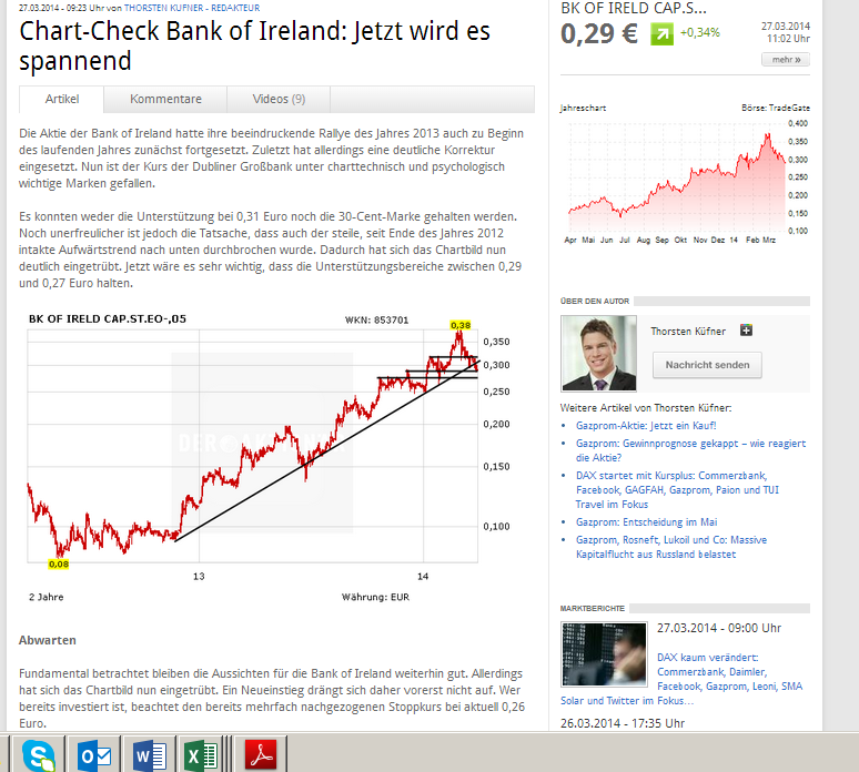 Bank Of Irland Aktie