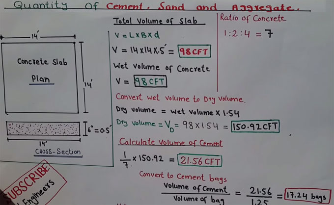 How To Calculate Quany For Cement Sand Aggregate In Concrete