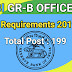 RBI Recruitment 2019 : 199 Posts For Group B Officers