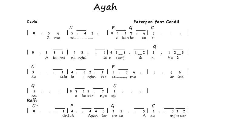 Lirik lagu datování královny ayah