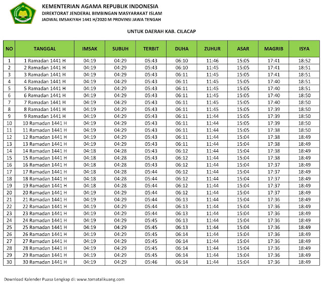 jadwal imsak waktu buka puasa kabupaten Cilacap 2020 m ramadhan 1441 h tomatalikuang.com