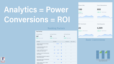analytics-equal-power-conversions-equal-ROI