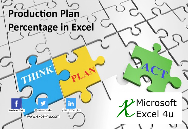 Production Plan Percentage in Excel