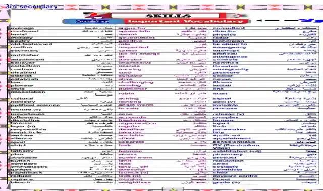 اقوى مذكرة مهارات اللغة الانجليزية للصف الثالث الثانوى 2020 (كلمات - محادثة - ترجمة - براجراف ) مستر محمد فوزى