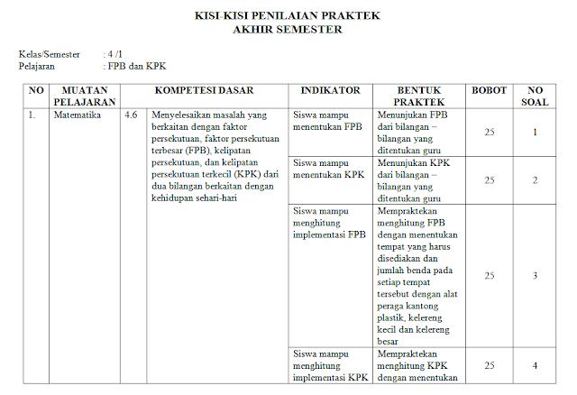kisi-kisi ujian praktek matematika kelas 4 sd/mi: FPB dan KPK