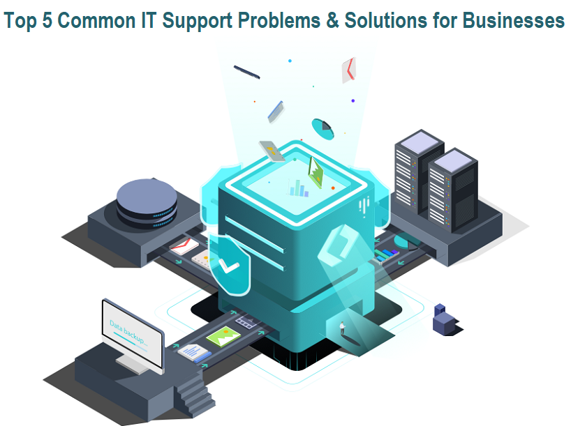 IT Support Problems and Solutions