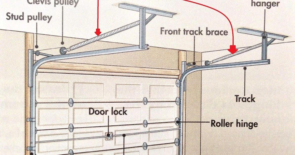 Electric Gates Gallery Row Ca Garage Door Repairs In