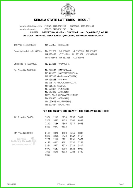 LIVE: Kerala Lottery Results 04-09-2020 Nirmal NR-189 Lottery Result