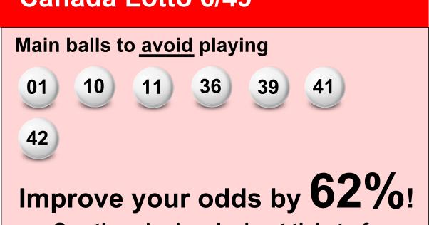 Lotto 6/49 Canada