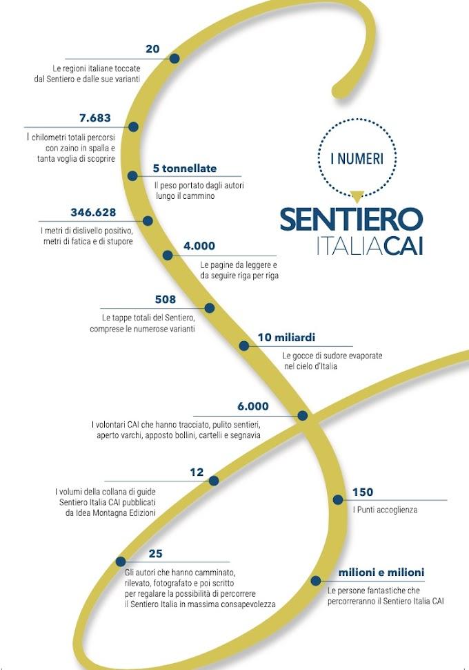 Sentieri del trekking: in uscita il primo volume del Sentiero Italia CAI