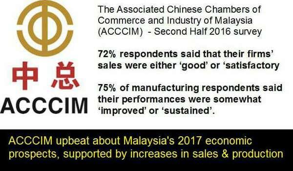 Ekonomi Negara Positif - Gabungan Dewan Perniagaan Dan Perindustrian Cina Malaysia