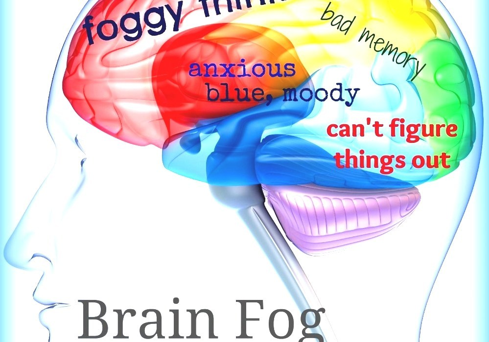 Clouding Of Consciousness - Brain Fog Cure