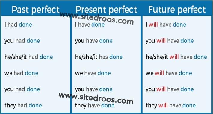 تصريف verb to do