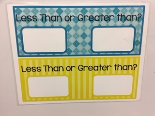 Using magentic paper when printing, allows you to instantly change content on math walls!