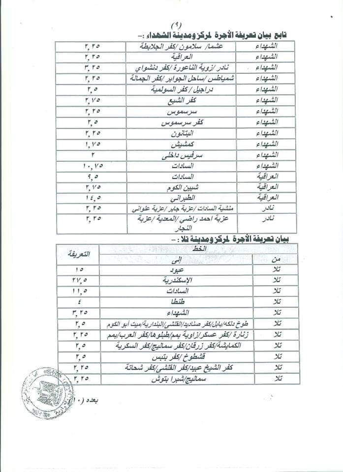 ننشر التعريفه الجديده للمواصلات داخل وبين المدن المصرية بعد زياده اسعار الوقود بجميع المحافظات FB_IMG_1562330887874
