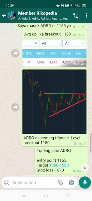Saham ADRO membentuk pattern ascending triangle