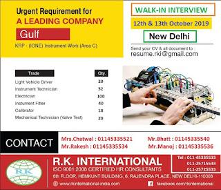 Instrument Work Required in Gulf