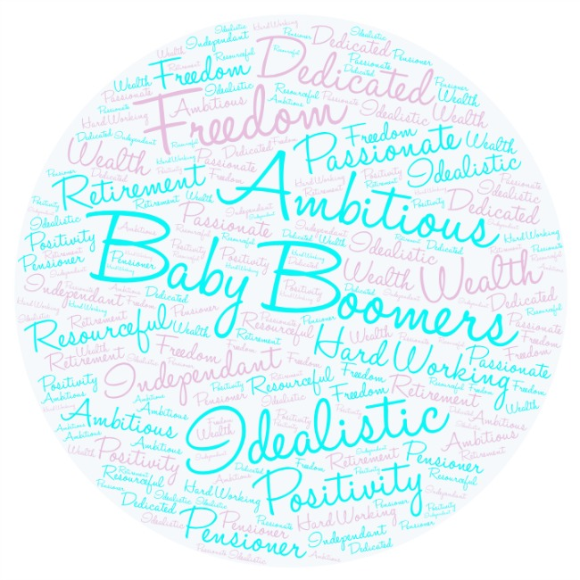 Baby-boomers-had-it-easy-word-cloud