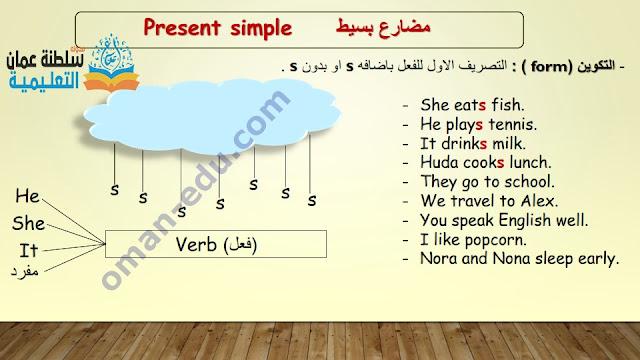 شرائح شرح   المضارع البسيط present simple إنجليزي