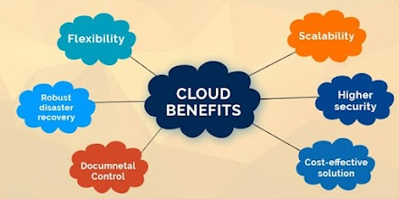 Small Business Advice: Considering the Benefits of Cloud Computing