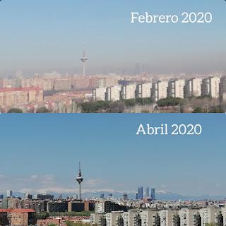 Madrid antes y después del covid_19