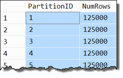 Partition row counts for table T1