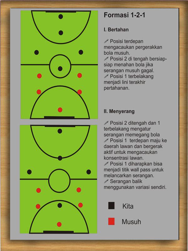 Futsal Pro