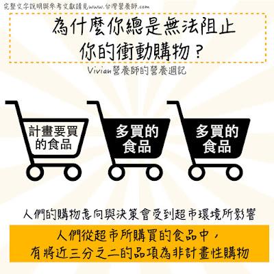 台灣營養師Vivian【食事趨勢】哪國超市的零食陳列最長?零食陳列、購物行為與體位控制