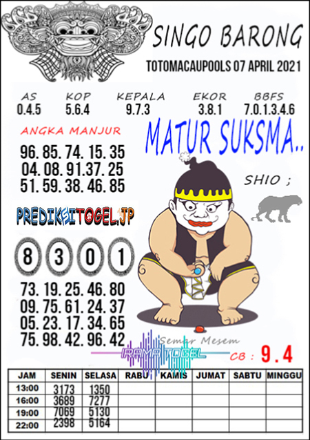 Syair Top Singo Barong Toto Macau Rabu 07 April 2021