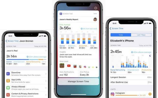 iOS 12 Screen Time, Downtime, App Limits