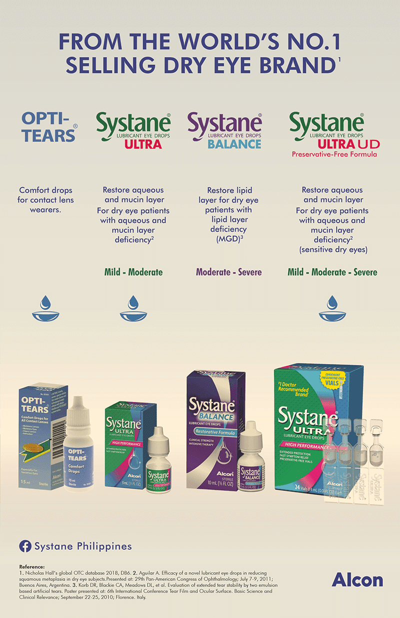 Different variants of Systane eye care products