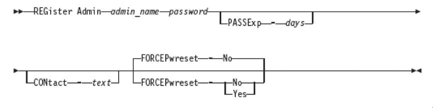 register admin command