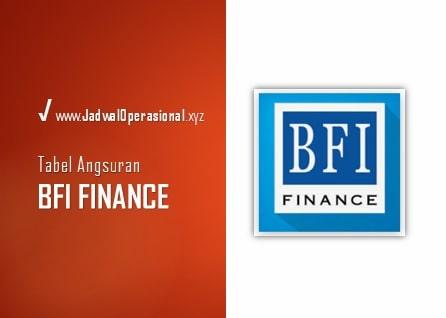 Tabel Angsuran BFI Finance