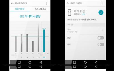 Thông minh hơn và tiện lợi hơn Ứng dụng LG ThinQ