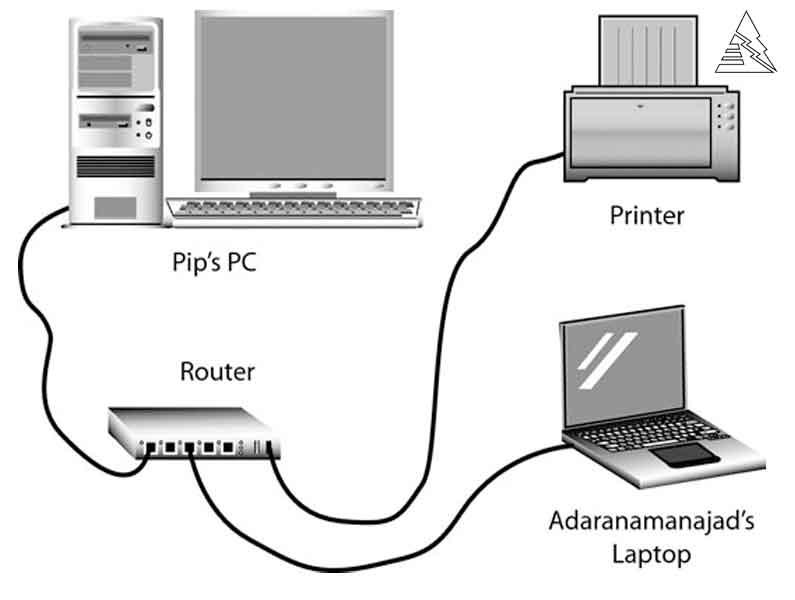 Có nên tắt PC, laptop, modem, router vào ban đêm