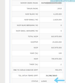Tempat Pembayaran PBB Jakarta