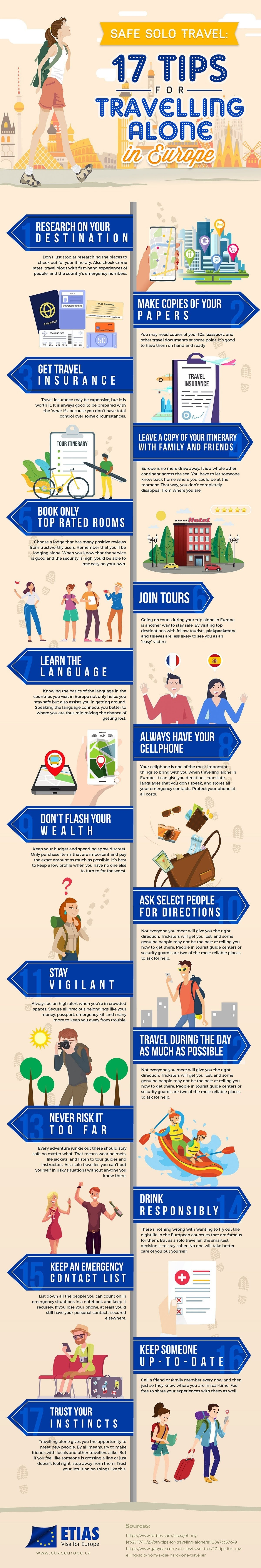 17 Cross-Country Safety Tips for Travelling Alone in Europe #infographic