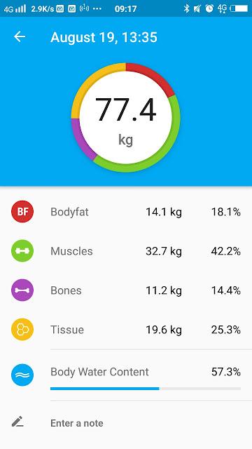 Panduan Diet Keto untuk Pemula
