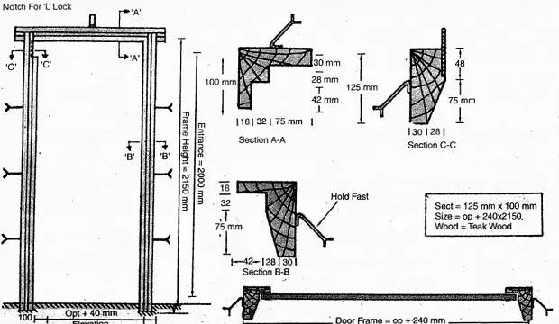 Typical door frame detail for collapsible door