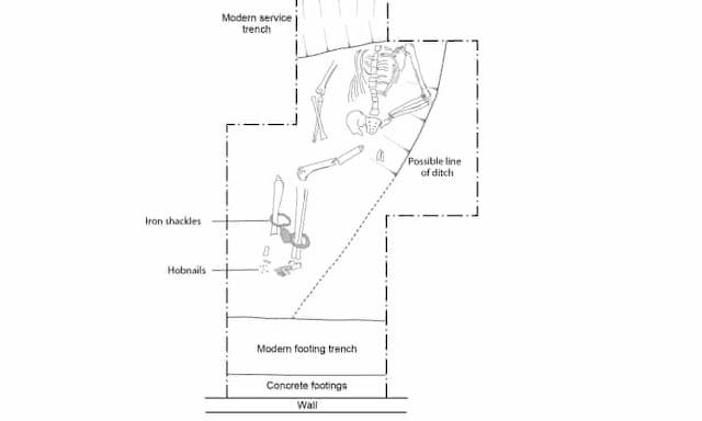 Εντοπίστηκε αλυσοδεμένος σκελετός - Η πρώτη απόδειξη ύπαρξης σκλάβων στη Ρωμαϊκή Βρετανία