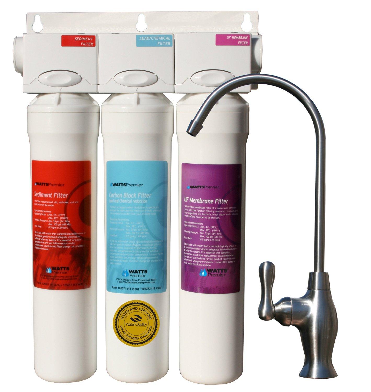 Whirlpool Water Filter System Reviews Shapeyourminds Com